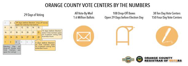 Vote Center Graphic